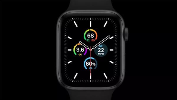 Apple Watch Series 6史上最全爆料汇总