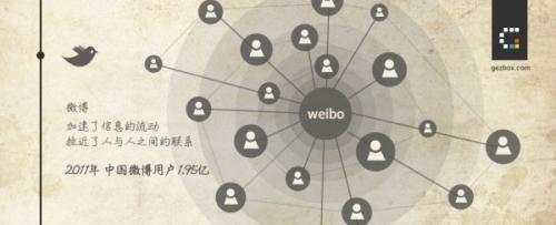 微博发展历史