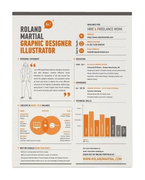 35个创意的简历设计案例