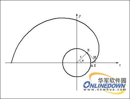 实用CAD技巧:用中望CAD绘制圆的渐开线-+华cad设置间隔虚线之间的怎么图片
